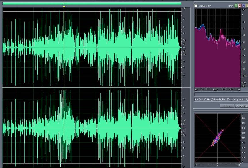 Плагины Waves GTR vs NI Guitar Rig vs IK Amplitube. Современный гитарный звук в вашем компьютере.